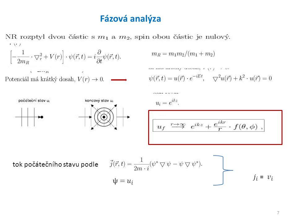Pružný rozptyl Vyjádříme f(Θ,φ) přes funkce obsahující mom.