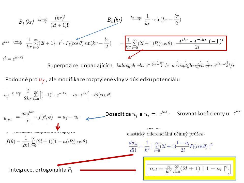 Superpozice dopadajících jj Srovnat koeficienty u 9