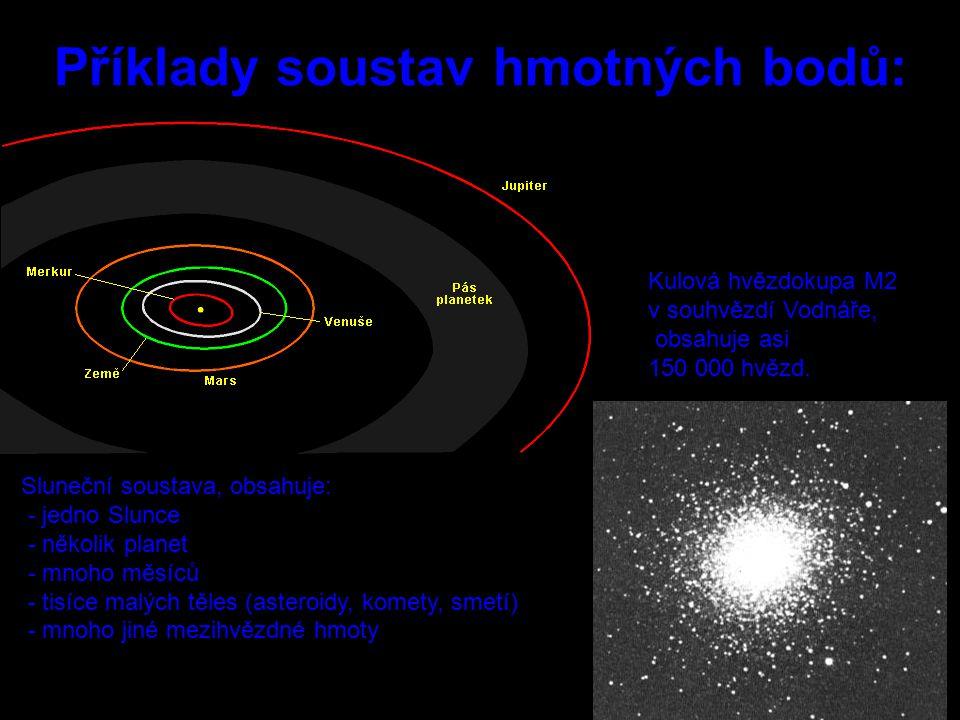 Příklady soustav hmotných bodů: Kulová hvězdokupa M2 v souhvězdí Vodnáře, obsahuje asi 150 000 hvězd.