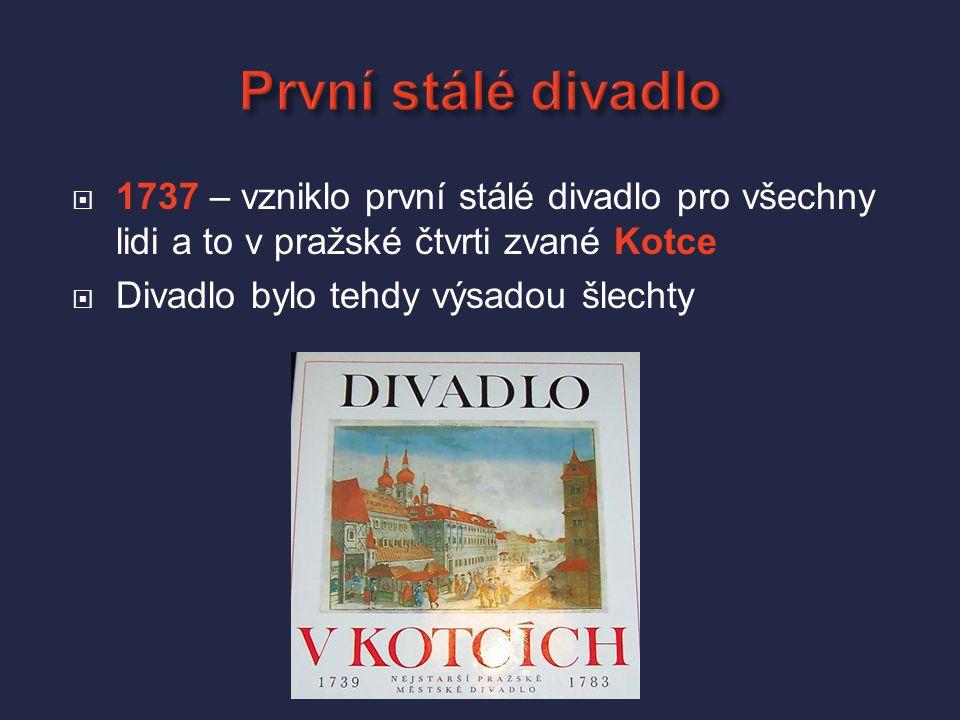  1881 - dokončení stavby ND  K slavnostnímu zahájení však nedošlo 12.