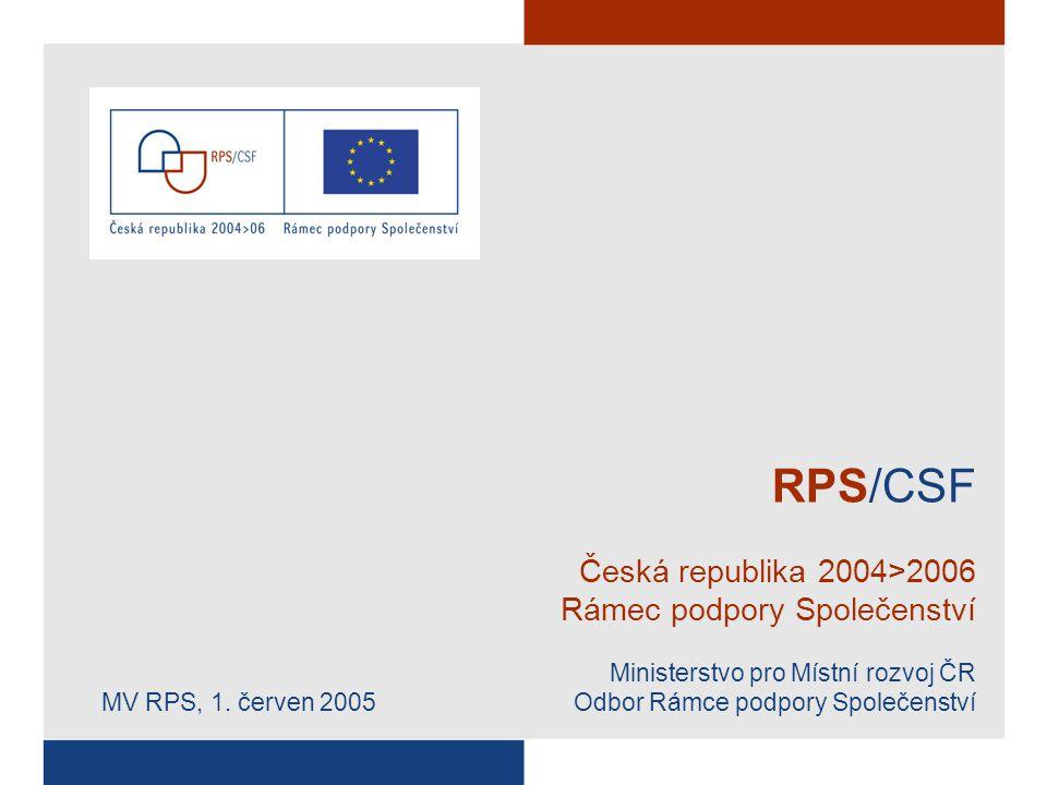 Komunikační akční plán RPS 2004 - 06 Nařízení EK 1159/2000 –Transparentnost / srozumitelnost  potenciální žadatelé –Publicita  široká veřejnost Komunikační akční plán RPS 2004-2006 –schválen MV RPS 18.5.
