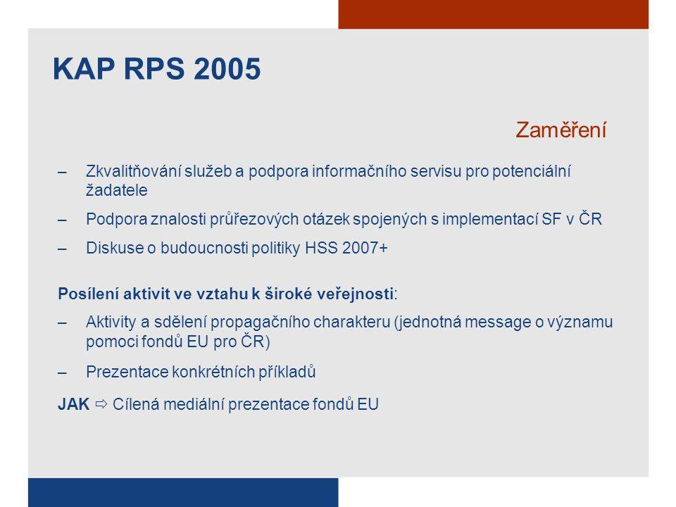 """KAP RPS 2005 Specifikace dle konečných závěrů sekundární analýzy projektu """"Výzkum povědomí české veřejnosti o SF (2/2005) –pomoc EU směřovaná do ČR vůbec není pro českou veřejnost nezajímavým tématem (Fondy EU mají proto potenciál ve vztahu k zájmu masmédií) –potenciální přínosy fondů EU nejsou veřejností zcela správně chápány (dle závěrů dotazníkového šetření jsou např."""