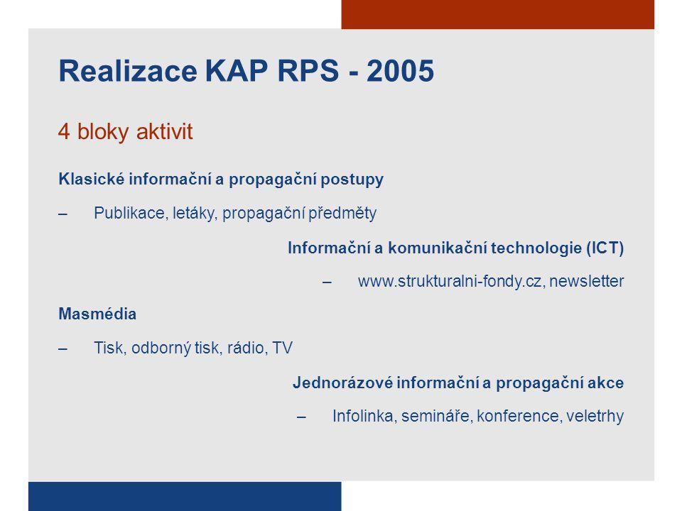 """Leták """"Fondy EU – šance pro rozvoj ČR"""
