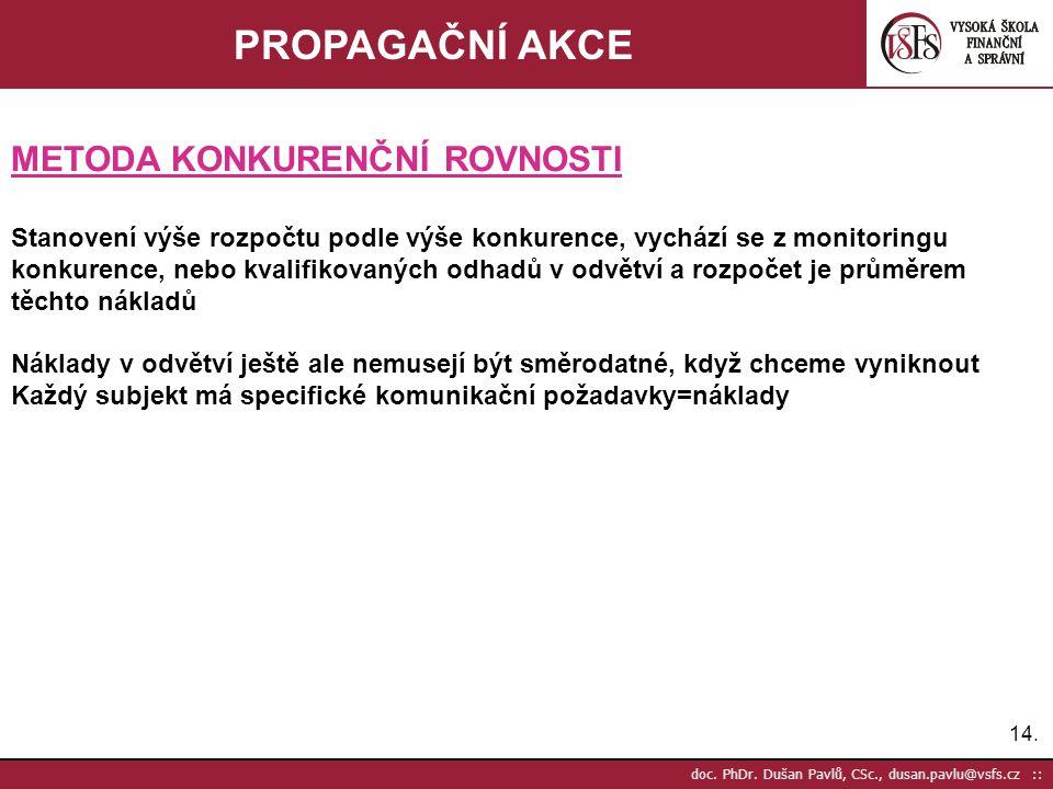 14. doc. PhDr. Dušan Pavlů, CSc., dusan.pavlu@vsfs.cz :: PROPAGAČNÍ AKCE METODA KONKURENČNÍ ROVNOSTI Stanovení výše rozpočtu podle výše konkurence, vy