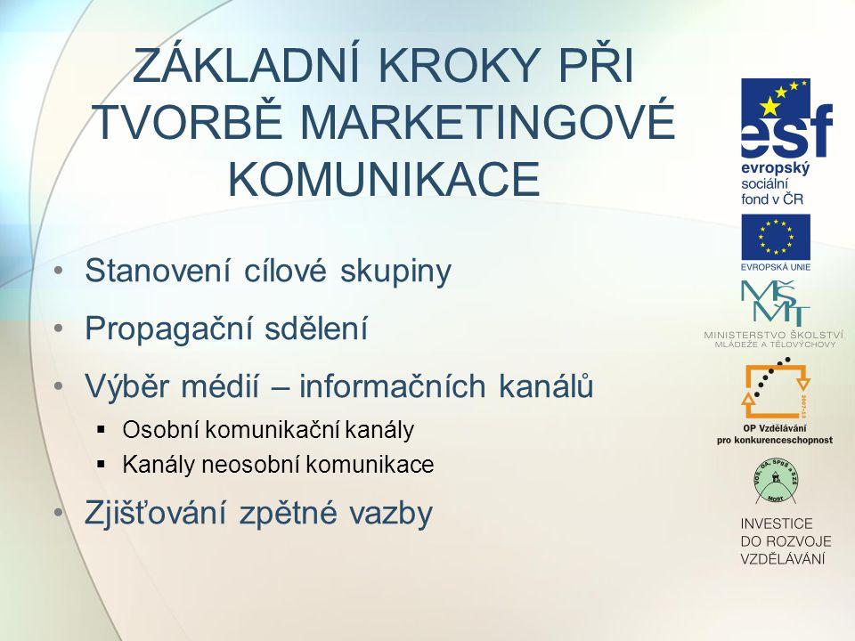 NÁSTROJE PROPAGACE PROPAGAČNÍ MIX Reklama Podpora prodeje Podomní prodej Publicita