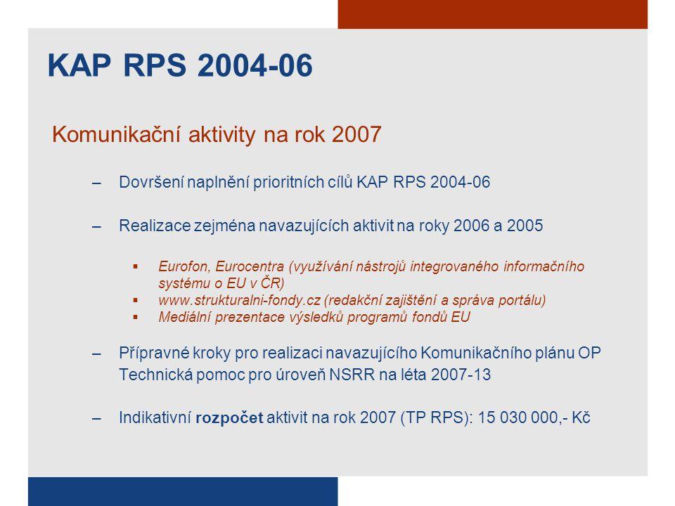 Komunikační aktivity na rok 2007 –Dovršení naplnění prioritních cílů KAP RPS 2004-06 –Realizace zejména navazujících aktivit na roky 2006 a 2005  Eur
