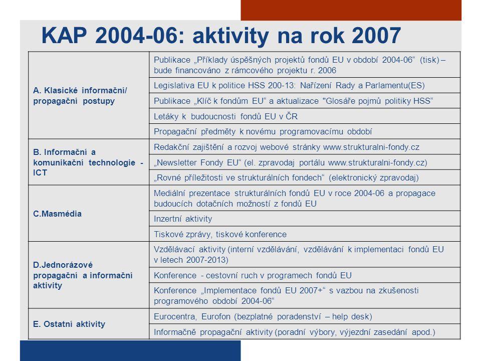 """KAP 2004-06: aktivity na rok 2007 A. Klasické informační/ propagační postupy Publikace """"Příklady úspěšných projektů fondů EU v období 2004-06"""" (tisk)"""