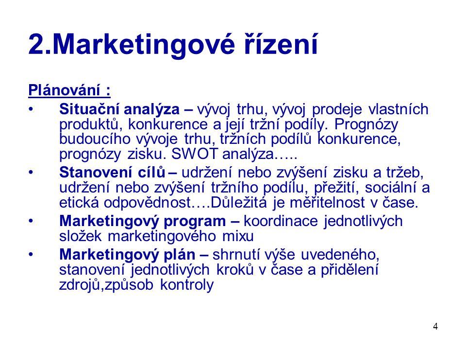 4 2.Marketingové řízení Plánování : Situační analýza – vývoj trhu, vývoj prodeje vlastních produktů, konkurence a její tržní podíly. Prognózy budoucíh