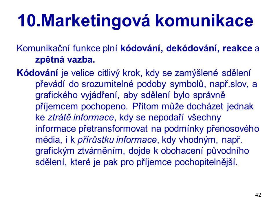 42 10.Marketingová komunikace Komunikační funkce plní kódování, dekódování, reakce a zpětná vazba.