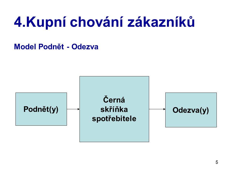 5 4.Kupní chování zákazníků Model Podnět - Odezva Podnět(y) Černá skříňka spotřebitele Odezva(y)