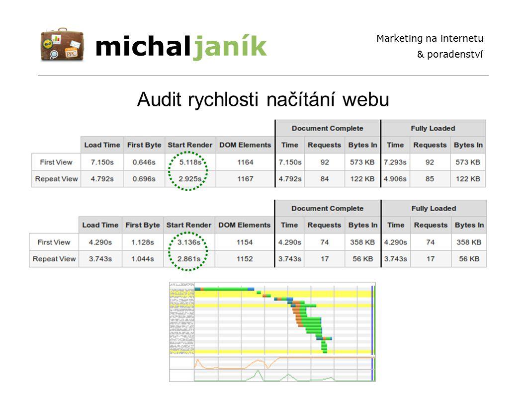 michaljaník Marketing na internetu & poradenství Audit rychlosti načítání webu