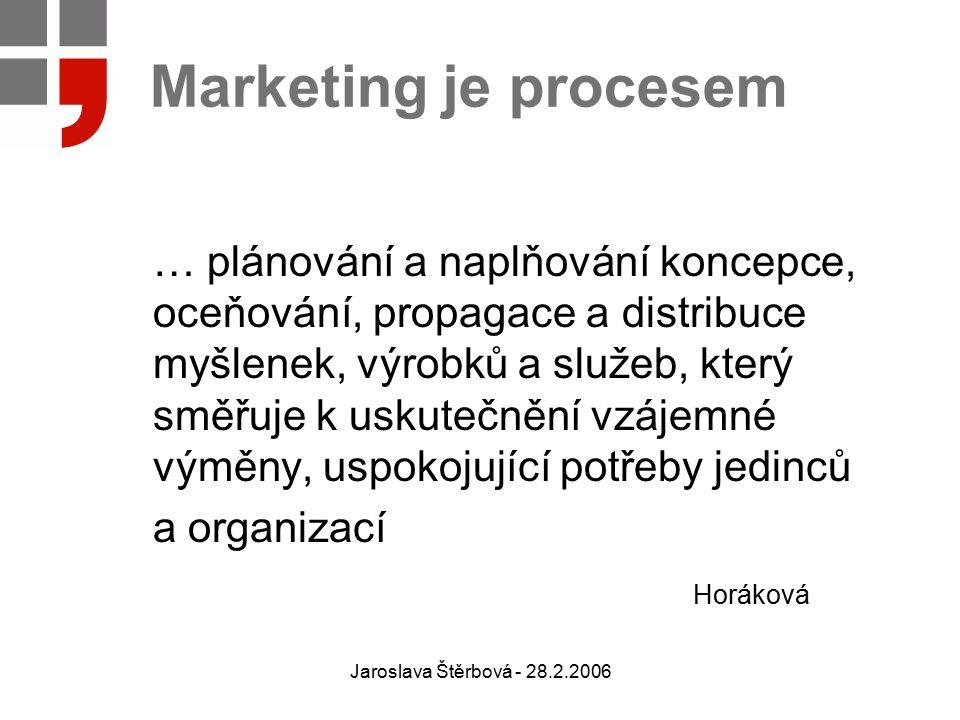 Jaroslava Štěrbová - 28.2.2006 Marketing je procesem … plánování a naplňování koncepce, oceňování, propagace a distribuce myšlenek, výrobků a služeb, který směřuje k uskutečnění vzájemné výměny, uspokojující potřeby jedinců a organizací Horáková