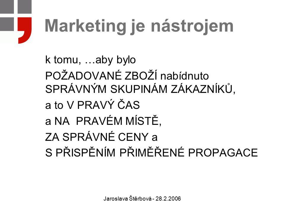 Jaroslava Štěrbová - 28.2.2006 Marketing je nástrojem k tomu, …aby bylo POŽADOVANÉ ZBOŽÍ nabídnuto SPRÁVNÝM SKUPINÁM ZÁKAZNÍKŮ, a to V PRAVÝ ČAS a NA PRAVÉM MÍSTĚ, ZA SPRÁVNÉ CENY a S PŘISPĚNÍM PŘIMĚŘENÉ PROPAGACE