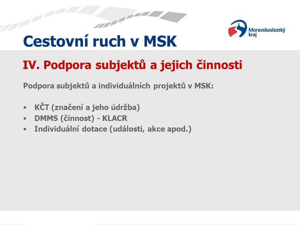 Cestovní ruch v MSK IV. Podpora subjektů a jejich činnosti Podpora subjektů a individuálních projektů v MSK: KČT (značení a jeho údržba) DMMS (činnost