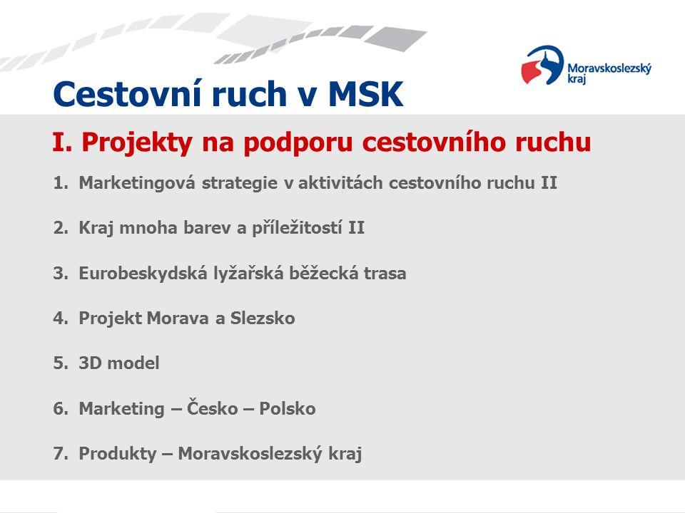 Cestovní ruch v MSK I. Projekty na podporu cestovního ruchu 1.Marketingová strategie v aktivitách cestovního ruchu II 2.Kraj mnoha barev a příležitost