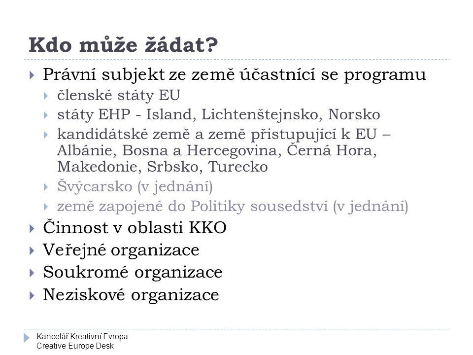 Kancelář Kreativní Evropa Creative Europe Desk Kdo může žádat?  Právní subjekt ze země účastnící se programu  členské státy EU  státy EHP - Island,