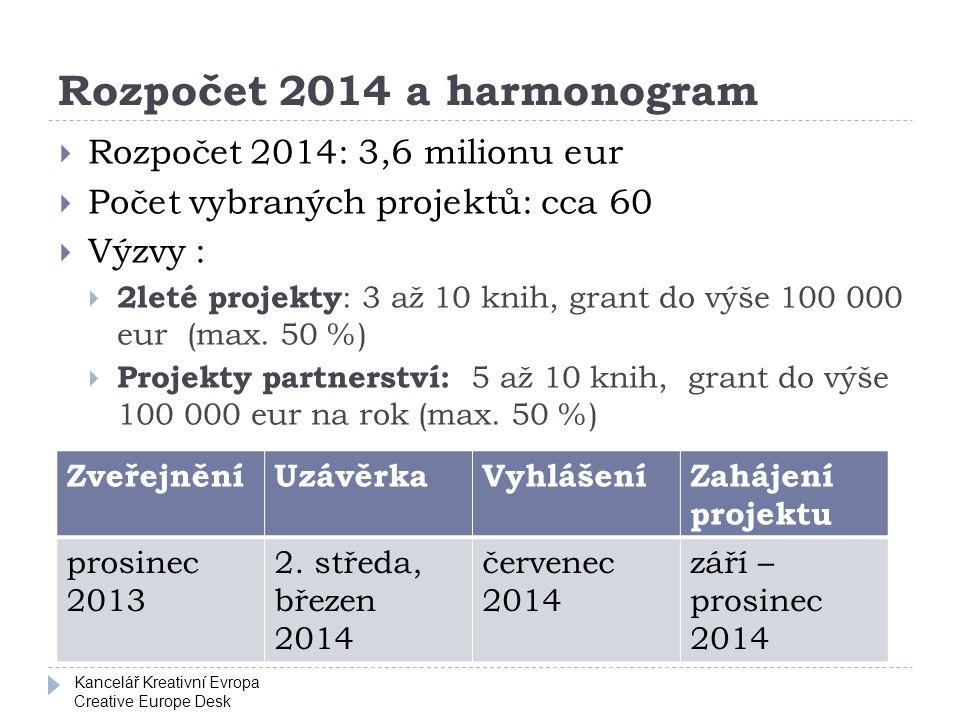 Kancelář Kreativní Evropa Creative Europe Desk Rozpočet 2014 a harmonogram  Rozpočet 2014: 3,6 milionu eur  Počet vybraných projektů: cca 60  Výzvy