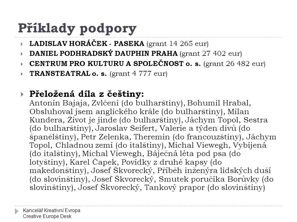 Kancelář Kreativní Evropa Creative Europe Desk Příklady podpory  LADISLAV HORÁČEK - PASEKA (grant 14 265 eur)  DANIEL PODHRADSKÝ DAUPHIN PRAHA (gran