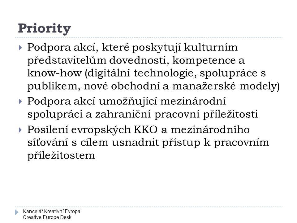 Kancelář Kreativní Evropa Creative Europe Desk Priority  Podpora akcí, které poskytují kulturním představitelům dovednosti, kompetence a know-how (di
