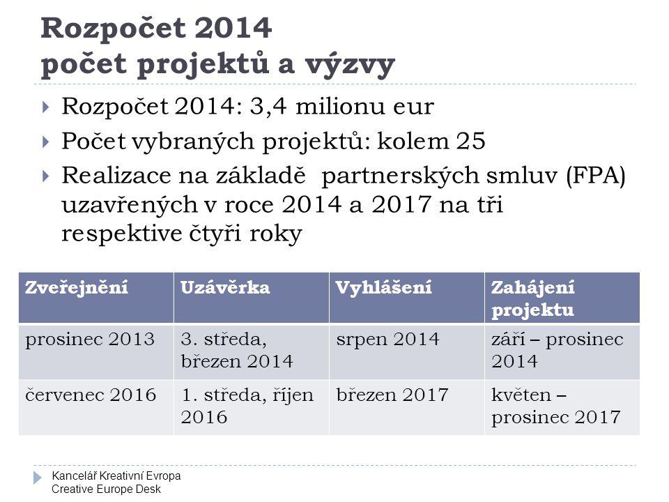 Kancelář Kreativní Evropa Creative Europe Desk Rozpočet 2014 počet projektů a výzvy  Rozpočet 2014: 3,4 milionu eur  Počet vybraných projektů: kolem