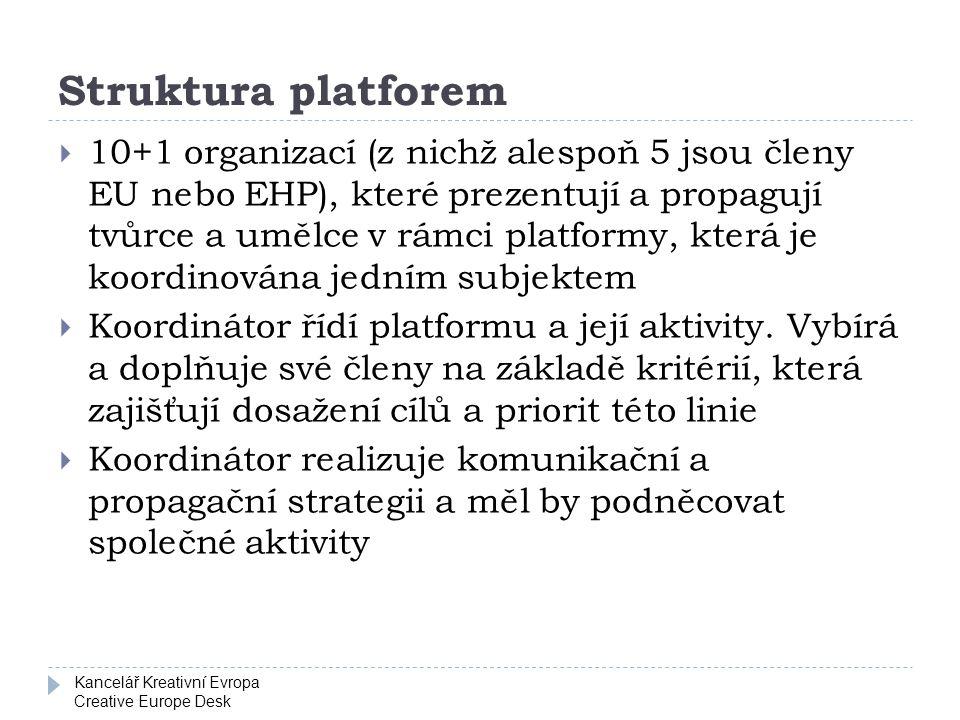Kancelář Kreativní Evropa Creative Europe Desk Struktura platforem  10+1 organizací (z nichž alespoň 5 jsou členy EU nebo EHP), které prezentují a pr