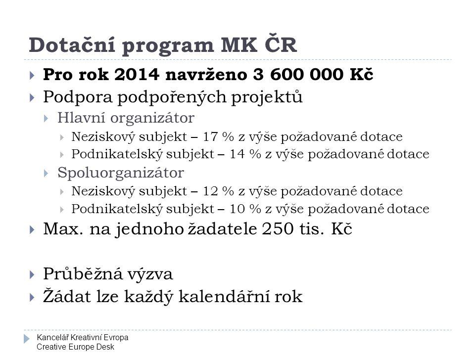 Kancelář Kreativní Evropa Creative Europe Desk Dotační program MK ČR  Pro rok 2014 navrženo 3 600 000 Kč  Podpora podpořených projektů  Hlavní orga