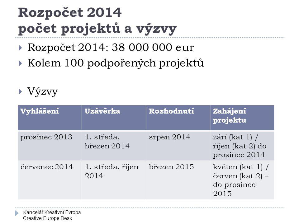 Kancelář Kreativní Evropa Creative Europe Desk Rozpočet 2014 počet projektů a výzvy  Rozpočet 2014: 38 000 000 eur  Kolem 100 podpořených projektů 
