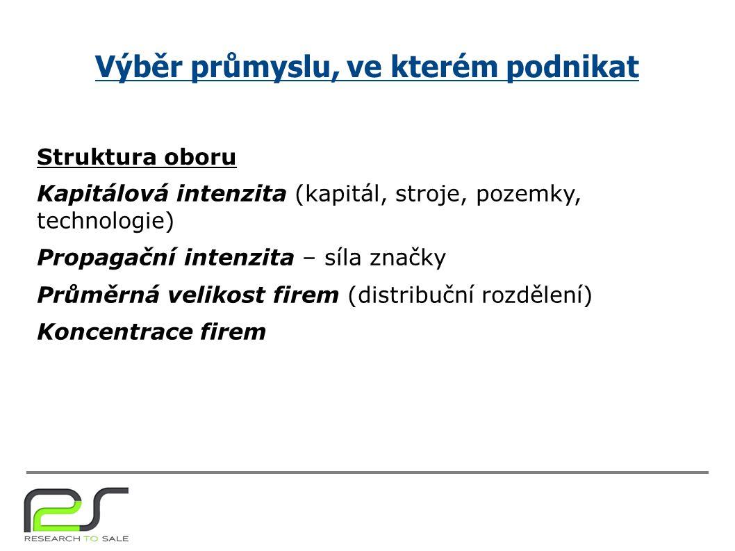 Výběr průmyslu, ve kterém podnikat Struktura oboru Kapitálová intenzita (kapitál, stroje, pozemky, technologie) Propagační intenzita – síla značky Prů