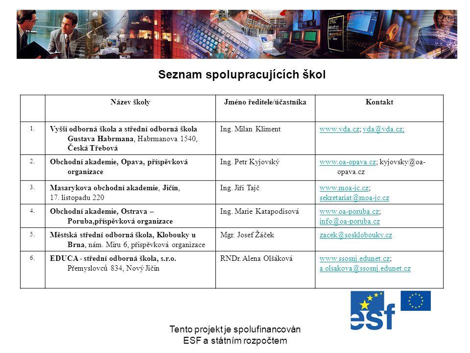 Tento projekt je spolufinancován ESF a státním rozpočtem 7.Obchodní akademie, Znojmo, Přemyslovců 4PaedDr.