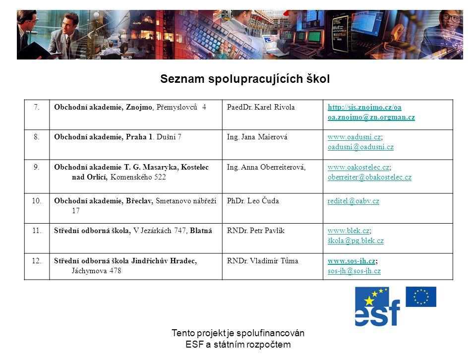 Tento projekt je spolufinancován ESF a státním rozpočtem 7.Obchodní akademie, Znojmo, Přemyslovců 4PaedDr. Karel Rivolahttp://sis.znojmo.cz/oa oa.znoj