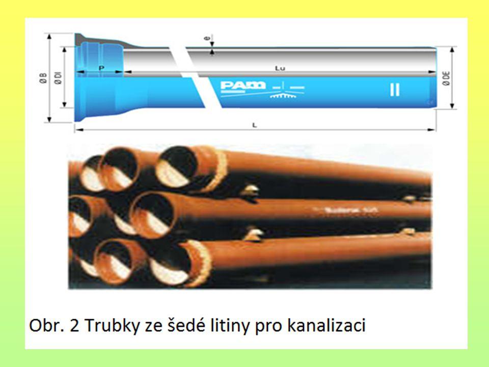 Seznam obrázků: Obr.1: propagační materiály firmy ŽDB Obr.