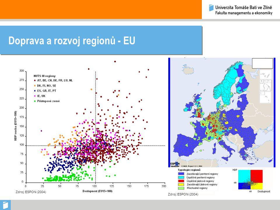 Doprava a rozvoj regionů - EU Zdroj: ESPON (2004)