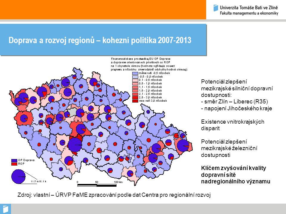 Doprava a rozvoj regionů – kohezní politika 2007-2013 Zdroj: vlastní – ÚRVP FaME zpracování podle dat Centra pro regionální rozvoj Potenciál zlepšení