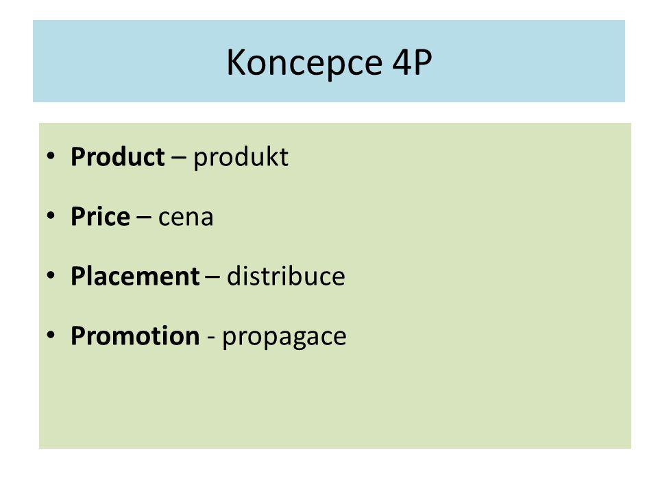 Koncepce 4P Product – produkt Price – cena Placement – distribuce Promotion - propagace