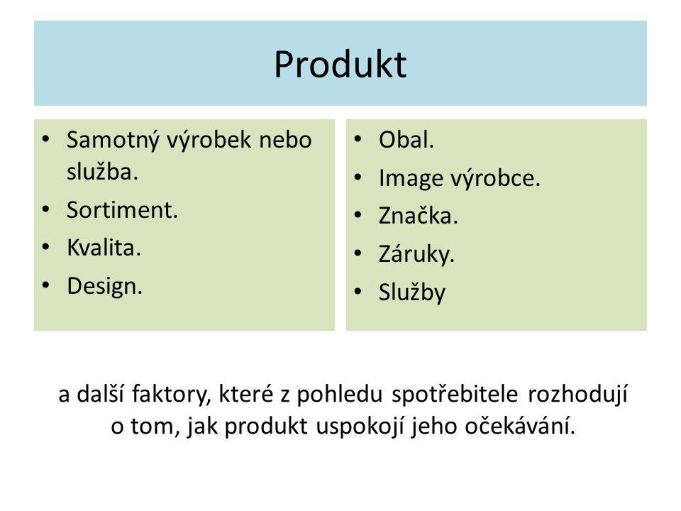 Produkt Samotný výrobek nebo služba. Sortiment. Kvalita. Design. Obal. Image výrobce. Značka. Záruky. Služby a další faktory, které z pohledu spotřebi