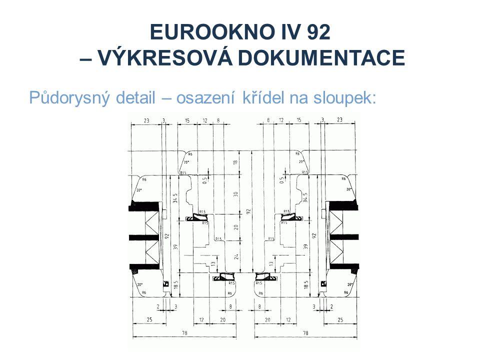 EUROOKNO IV 92 – VÝKRESOVÁ DOKUMENTACE Půdorysný detail – osazení křídel na sloupek: