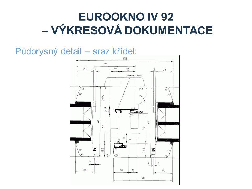 EUROOKNO IV 92 – VÝKRESOVÁ DOKUMENTACE Půdorysný detail – sraz křídel: