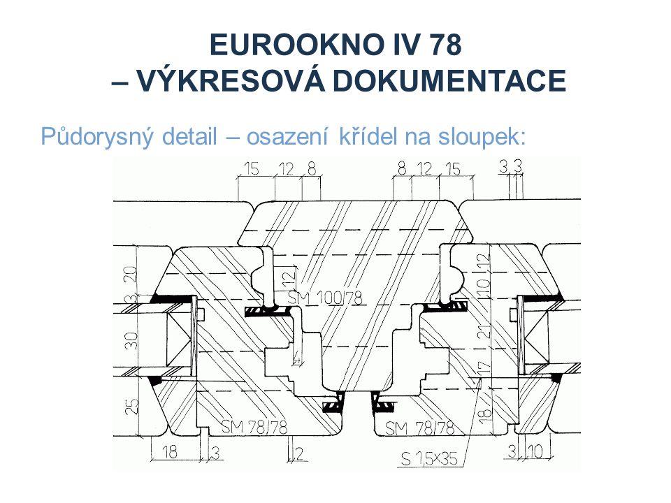 EUROOKNO IV 78 – VÝKRESOVÁ DOKUMENTACE Půdorysný detail – osazení křídel na sloupek: