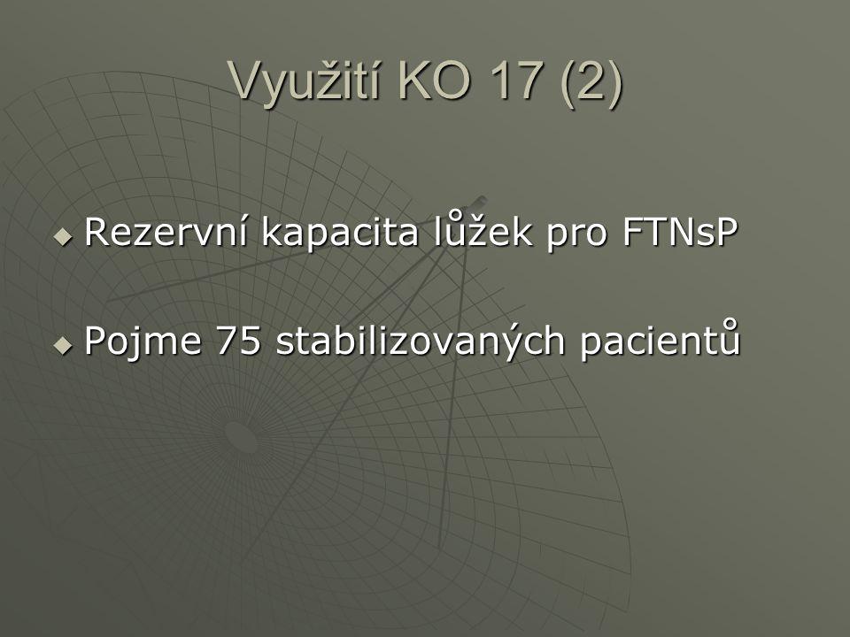 Využití KO 17 (2)  Rezervní kapacita lůžek pro FTNsP  Pojme 75 stabilizovaných pacientů