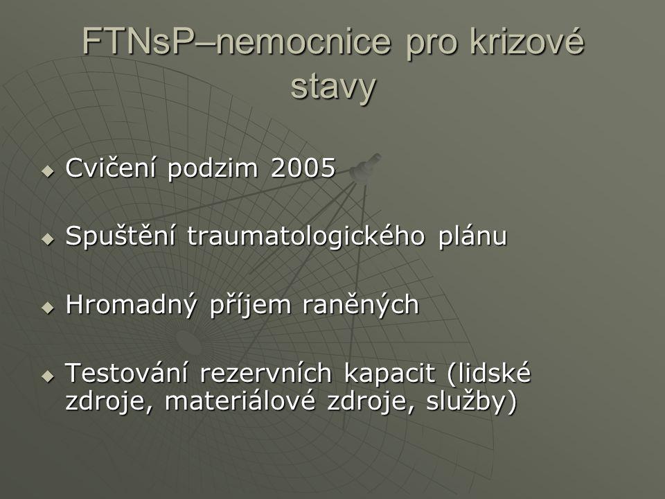 FTNsP–nemocnice pro krizové stavy  Cvičení podzim 2005  Spuštění traumatologického plánu  Hromadný příjem raněných  Testování rezervních kapacit (lidské zdroje, materiálové zdroje, služby)
