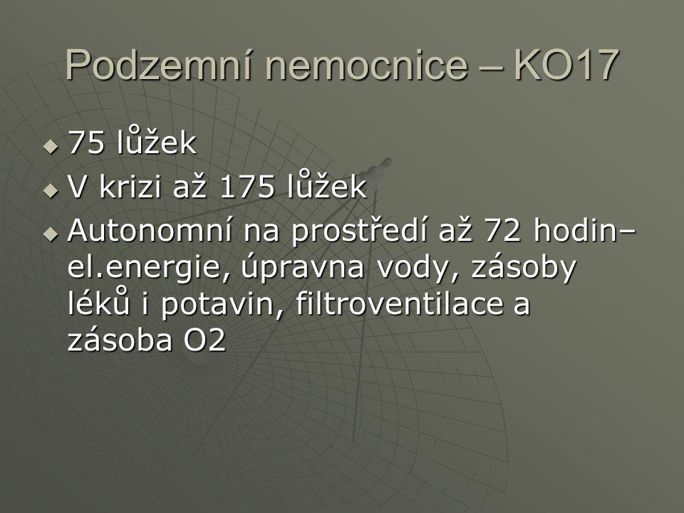 Podzemní nemocnice – KO17  75 lůžek  V krizi až 175 lůžek  Autonomní na prostředí až 72 hodin– el.energie, úpravna vody, zásoby léků i potavin, filtroventilace a zásoba O2