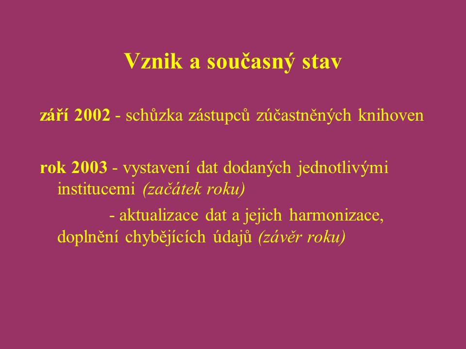Vznik a současný stav září 2002 - schůzka zástupců zúčastněných knihoven rok 2003 - vystavení dat dodaných jednotlivými institucemi (začátek roku) - aktualizace dat a jejich harmonizace, doplnění chybějících údajů (závěr roku)