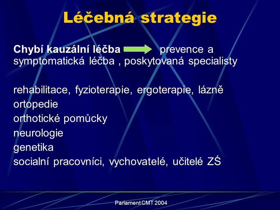 Parlament CMT 2004 Léčebná strategie Chybí kauzální léčba prevence a symptomatická léčba, poskytovaná specialisty rehabilitace, fyzioterapie, ergotera