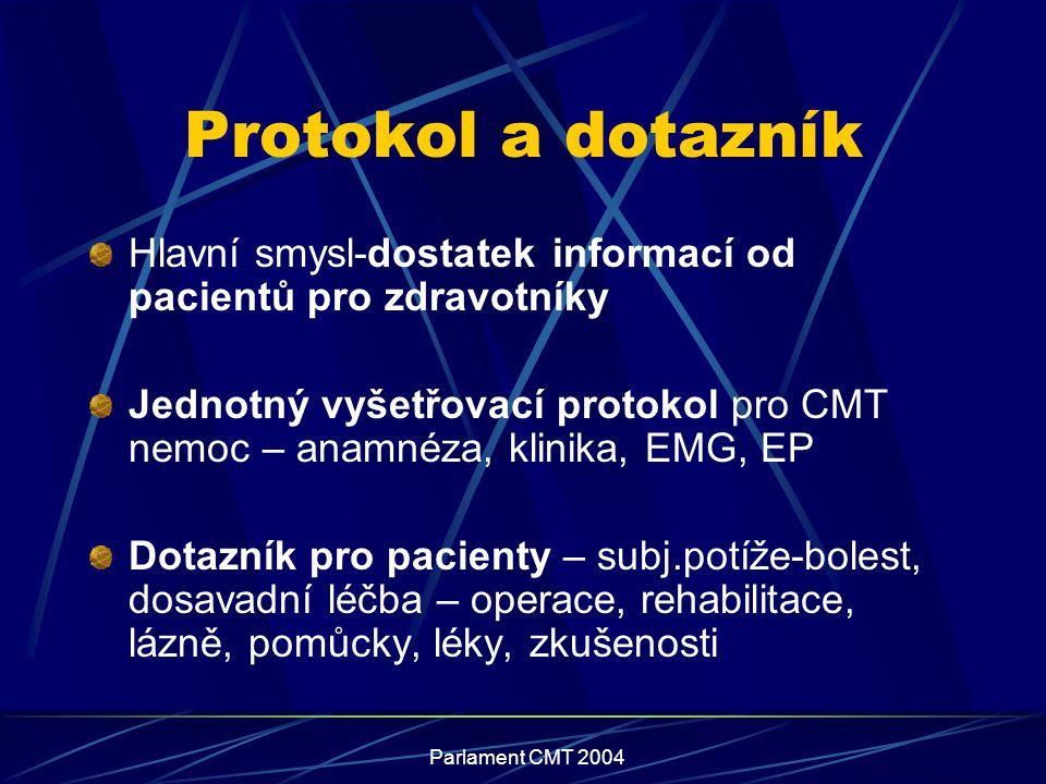 Parlament CMT 2004 Protokol a dotazník Hlavní smysl-dostatek informací od pacientů pro zdravotníky Jednotný vyšetřovací protokol pro CMT nemoc – anamn
