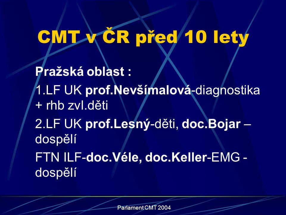 Parlament CMT 2004 CMT v ČR před 10 lety Pražská oblast : 1.LF UK prof.Nevšímalová-diagnostika + rhb zvl.děti 2.LF UK prof.Lesný-děti, doc.Bojar – dos