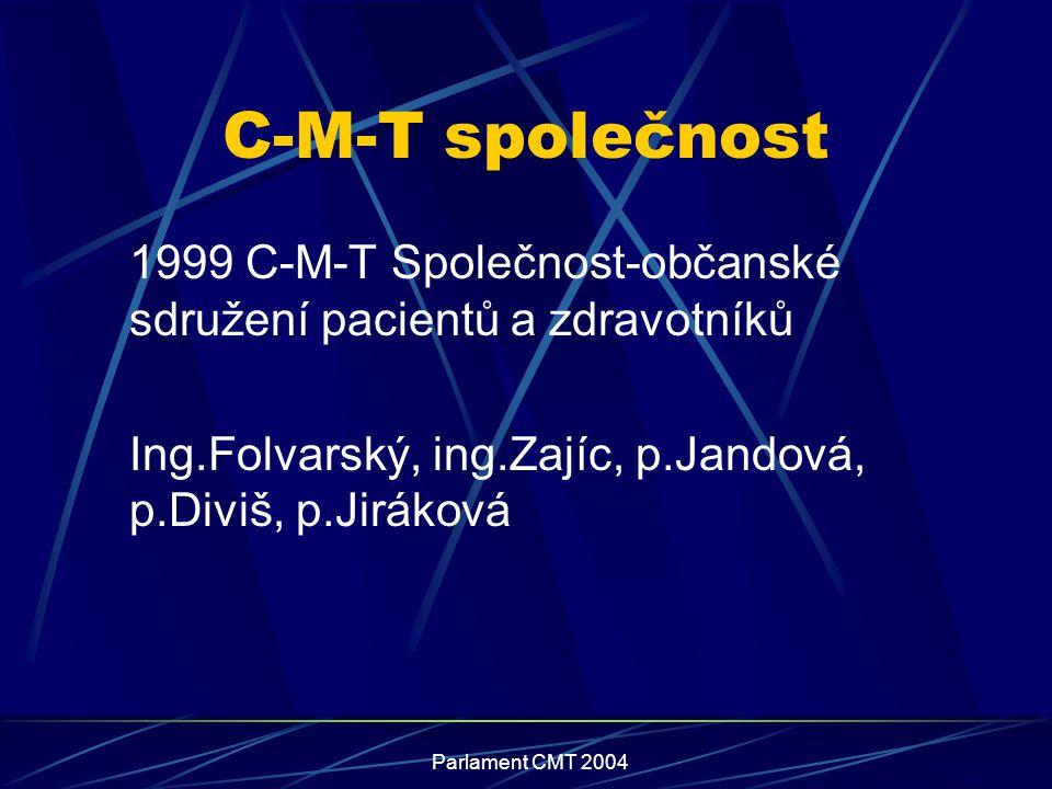 Parlament CMT 2004 C-M-T společnost 1999 C-M-T Společnost-občanské sdružení pacientů a zdravotníků Ing.Folvarský, ing.Zajíc, p.Jandová, p.Diviš, p.Jir