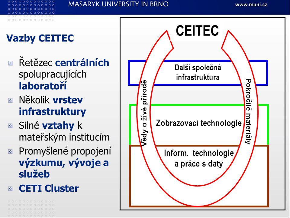 Zobrazovací technologie Inform.