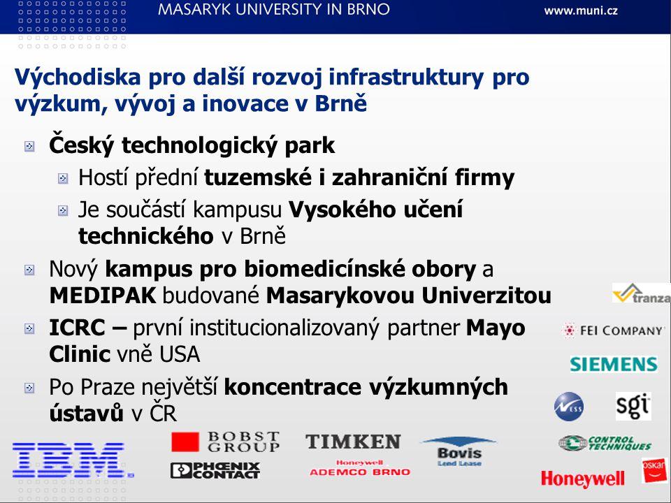 MEDIPARK Souvisí s kampusem biomedicínských věd Masarykovy univerzity v Brně Bohunicích Samotný kampus má rozpočet přibližně 5 mld.