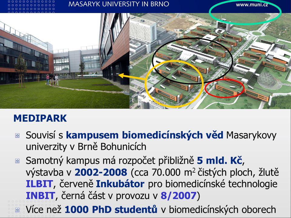 MediPark 100.000 m 2 komerčních prostor 'přes ulici' Několik velkých výzkumných nemocnic v těsné blízkosti Klinické studie, klinický výzkum, výzkum životního prostředí, bioinformatický výzkum, rozvoj informačních technologií apod.