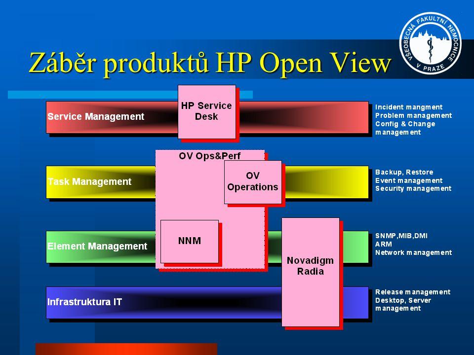 Záběr produktů HP Open View